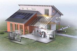 Allgemein BWL-1-I_Solar_CWL